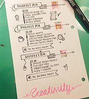 thecoffeemonsterzco: blog and gallery for bullet journal inspiration