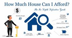 Home Affordability Calculator Reveals what a Lender thinks you can afford AND how much House You can Afford based on what you Want to Pay/mth