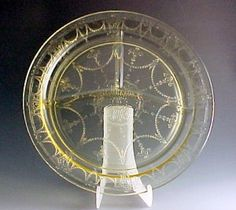 Collecting Depression Glass – Where to Start? | Depression and Elegant Glass to Share