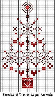 Free cross stitch Chart For Christmas tree