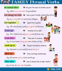 List of family phrasal verbs with their meaning and examples in English. Learn family vocabulary with ESL picture to improve your everyday En English Vocabulary Words, English Idioms, Learn English Words, English Phrases, English Study, English Lessons, English Grammar, English Language Learning, Teaching English