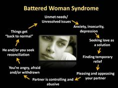 A chart showing all of the phases and stages of the battered woman syndrome.