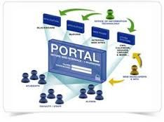 The Web portal is the essential platform  that centers on an idea of complied information about your services and product.it allows user to access the multiple things on just first login.it helps the business with various benefits .if you are in the business  of selling products ,gifts,item then web portal designs for your online sales.web portal  is quick and reliable and its gather information with the view of business.so it is very essential for E-commerce websites.