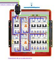 Esquemas eléctricos: Conexión cuadro eléctrico