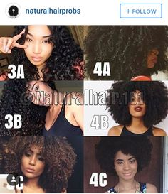 The most accurate of posts regarding hair typing the abc method. I personally type curls by the curls that form during wash n' go styles.