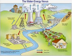 Cleantech Grants: Grants- Water & Energy Reform- Unsolicited Grants-...