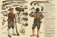 English musketeer compared with Spanish arquebusier