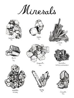 weee! I'm so excited for my new poster :) *18x24 Mineral Drawing Poster by wonderkept on Etsy