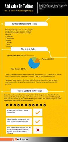 Add Value On #Twitter - #SocialMedia #Infographic