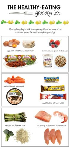 The must-have healthy grocery list! -not sure about the soy chorizo ....