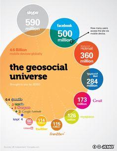 thegeosocialuniverse