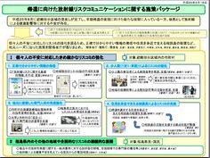 「日本版エートス」本格始動へ〜帰還促進に向けリスコミ強化 | OurPlanet-TV:特定非営利活動法人 アワープラネット・ティービー