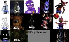 Which character are you? (By: @Purpl3Vincent ) IT TOOK FOREVER- THIS GIRL GOT VINCENT YES SO HAPPY!- in order from my family little bro is Mike I'm Vincent, my grandma got Bonnie, my older brother got Foxy, Stepdad got Freddy, Mom and my dad got Mangle