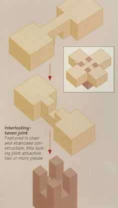 Really creative joinery                                                                                                                                               More
