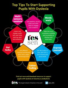 Top tips for supporting pupils with dyslexia