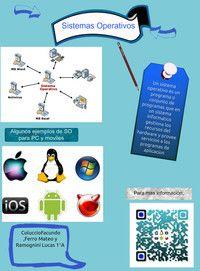 Aqui un poquito de informacion sobre los Sistemas Operativos (SO)