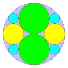 With the radius of the smaller circles as unit, find the radii of all others ?