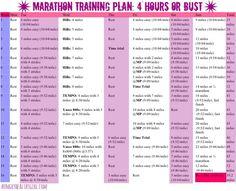 A marathon training plan designed to run your marathon in under 4 hours!