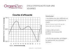 atelier-gestion-du-temps-et-des-priorits-au-ccre-35-24102012-14-638.jpg (638×479)