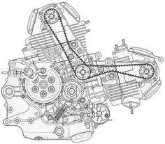 core de moto (ducati monster 600)