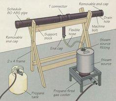 Wood Steamer for bending.