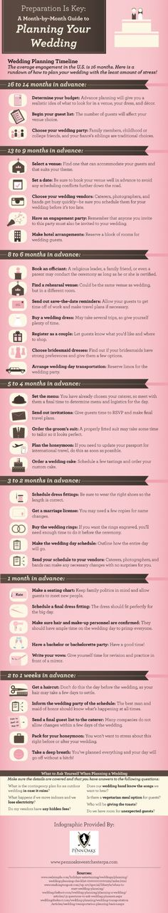 Someday The Most Comprehensive 12 Month Wedding Planning Checklist
