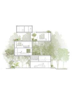 Thong House | Nhà ở Quận 7. Tp. Hồ Chí Minh – Sanuki Nishizawa Architects – KIẾN…