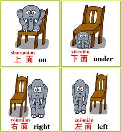 Wordoor Chinese - Nouns of locality. Sentence pattern is: object 在 place+location word. So, 大象 (elephant) 在椅子上面 etc.