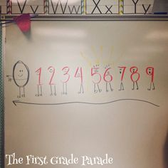 Naughty Numbers The Naughty Numbers. How to teach kiddos to write their numbers properly with a cute story from The First Grade Parade.The Naughty Numbers. How to teach kiddos to write their numbers properly with a cute story from The First Grade Parade. Teaching Numbers, Math Numbers, Writing Numbers, Teaching Math, Teaching Ideas, Teaching Tools, Math Classroom, Kindergarten Math, Classroom Ideas