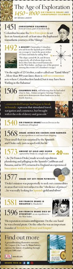 The Age of Exploration - facts, figures and quotes from Brain Lavery's book 'Conquest of the Ocean'. In this info graphic we focus on the lives and times of Sir Frances Drake and Christopher Columbus: http://ow.ly/lfrTk
