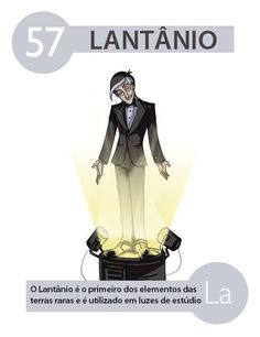 O lantânio é um elemento químico de símbolo químico La de número atômico 57 (57 prótons e 57 elétrons), com massa atômica 138,9 u. É um metal de transição interna, lantanídeo, terra rara, pertencente ao grupo 3 da classificação periódica dos elementos. À temperatura ambiente, o lantânio encontra-se no estado sólido.  É encontrado principalmente em minerais terras raras associado com o cério.É dúctil e maleável usado principalmente em ligas para a produção de lentes especiais, pedras de…