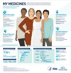 Women often take care of medicines for the whole family as well as themselves. There are simple steps you can take to help you and your family safely use prescription and over-the-counter medicines.@usfda