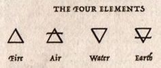 Thinking about this on my knuckles:   water- pointer, earth- middle,fire- ring , air-pinky, thumb -spirit (circle)
