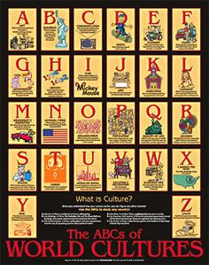1000+ images about THE ABC's of Culture on Pinterest | World Cultures ...