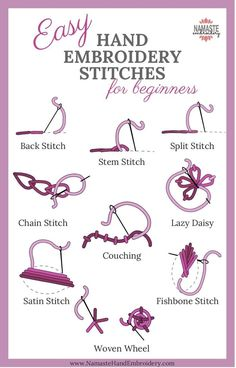 Easy Hand Embroidery Stitches for Beginners! Back stitch stem stitch split stitch chain stitch couching lazy daisy satin stitch fishbone stitch and woven wheel roses! Basic Hand Embroidery Stitches, Learn Embroidery, Crewel Embroidery, Hand Embroidery Patterns, Embroidery Techniques, Ribbon Embroidery, Cross Stitch Embroidery, Embroidery Kits, Embroidery Tattoo