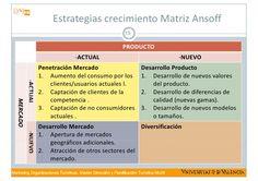 7 Ideas De Ansoff Matriz Ansoff Matriz Marketin Empresarial