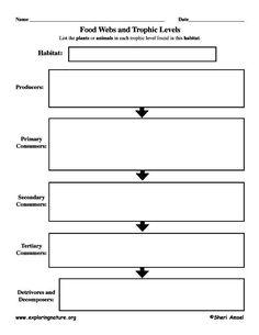 exploring life science 1975 pdf