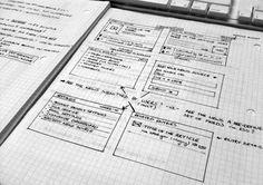 UI Elements Sketch /via onextrapixel