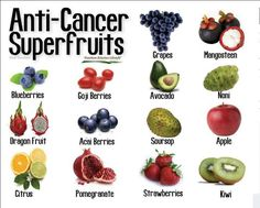TOP 14 ANTI-CANCER SUPER FRUITS! (share if you care)    Many types of cancer are induced by the food we eat. ALONG WITH THE CURE YOU MUST SUPPLEMENT WITH YOUNGEVITY 90 FOR LIFE NUTRITION -- HEALTHY EATING IS NOT ENOUGH YOU MUST SUPPLEMENT