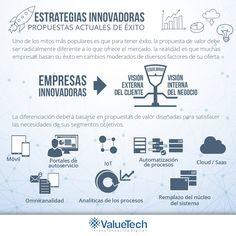 Valuetech Chile (@ValuetechChile)   Twitter Types Of Innovation, Chile, Map, Twitter, Value Proposition, Proposals, Innovative Products, Location Map, Maps