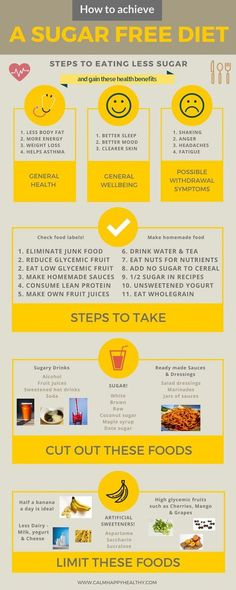 How to achieve a sugar free diet - Steps to eating less sugar and the health benefits of cutting out sugar