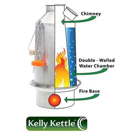 How the Kelly Kettle works                                                                                                                                                     More