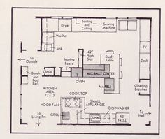 The Flower Kitchen Floor Plan Small Plans Large Layouts Best