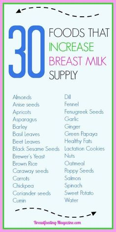30 Foods That Increase Breast Milk Supply in Breastfeeding Moms