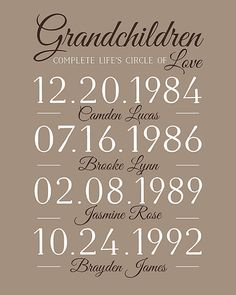 Personalized GRANDPARENT PRINT- the original :) with Grandchildren\'s ...