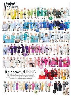 Rainbow Queen!  Happy Diamond Jubilee!  From: Vogue