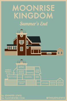 Moonrise Kingdom: Summer's End
