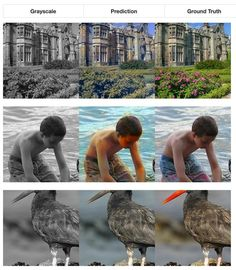 colornet: A neural network to colorize grayscale images.  #DeepLearning #MachineLearning  https://github.com/pavelgonchar/colornet …