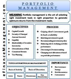 Portfolio management is the art of selecting the right investment tools in the right proportion to generate optimum returns from the investment made. Accounting Notes, Accounting Basics, Wealth Management, Management Tips, Economics 101, Fundamental Analysis, Energy Saving Tips, Portfolio Management, Financial Instrument