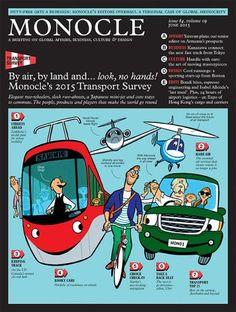 Monocle Magazine issue 84